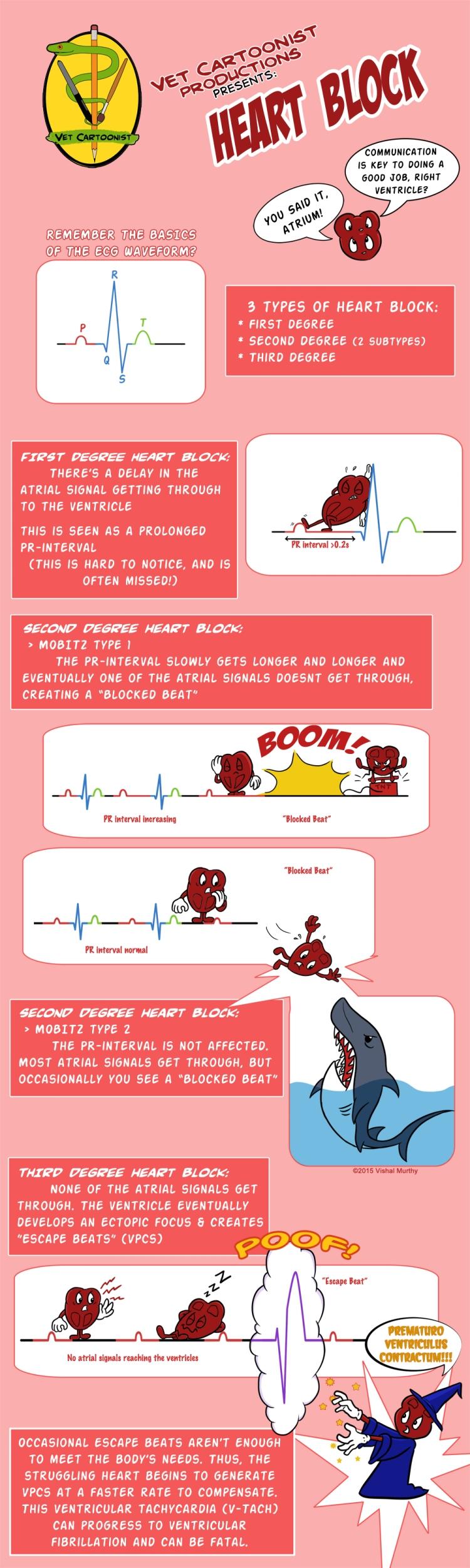 heartblock comic